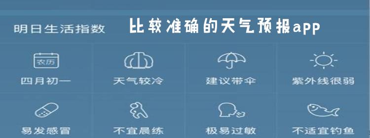 比较准确的天气预报app