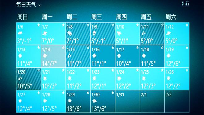 15天天氣預報查詢軟件哪個最好用