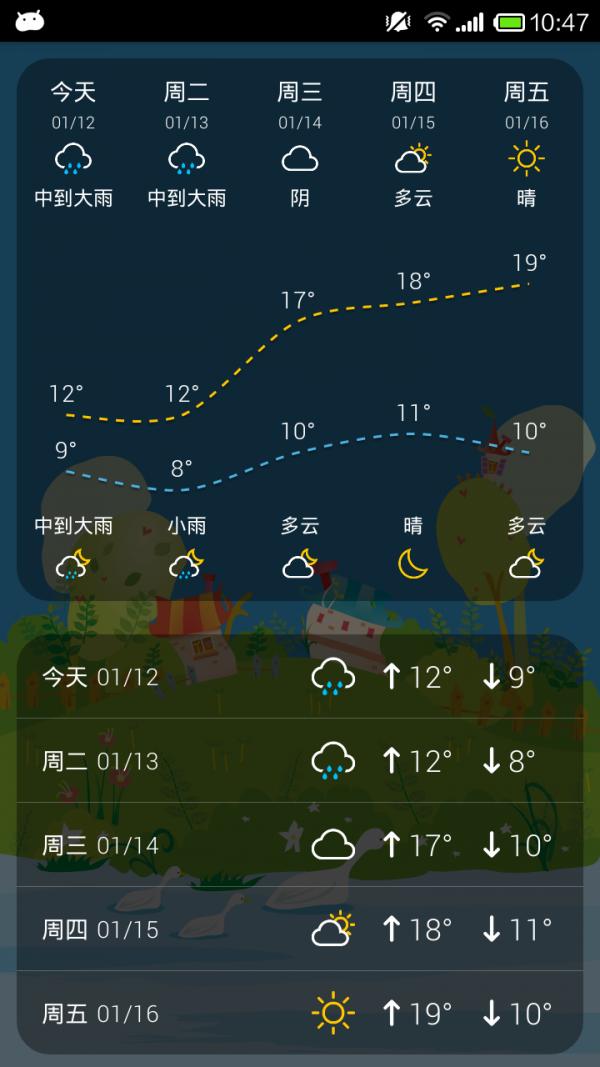 几米天气图3